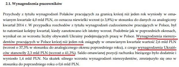 Obywatele Ukrainy zarabiają w Polsce coraz więcej - wskazuje raport NBP