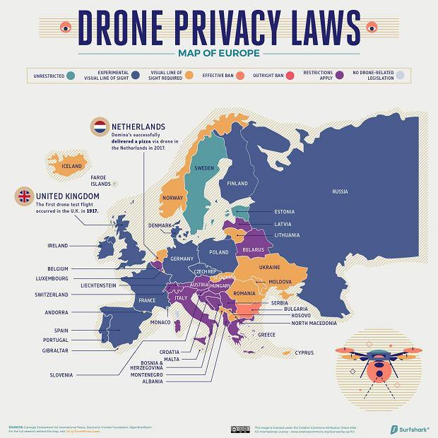 Przepisy dot. dronów w Europie