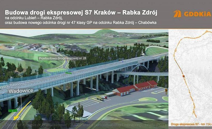 Zakopianka, trasa S7 - wizualizacja