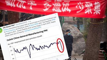 Chiny. Koronawirus uderza w gospodarkę.