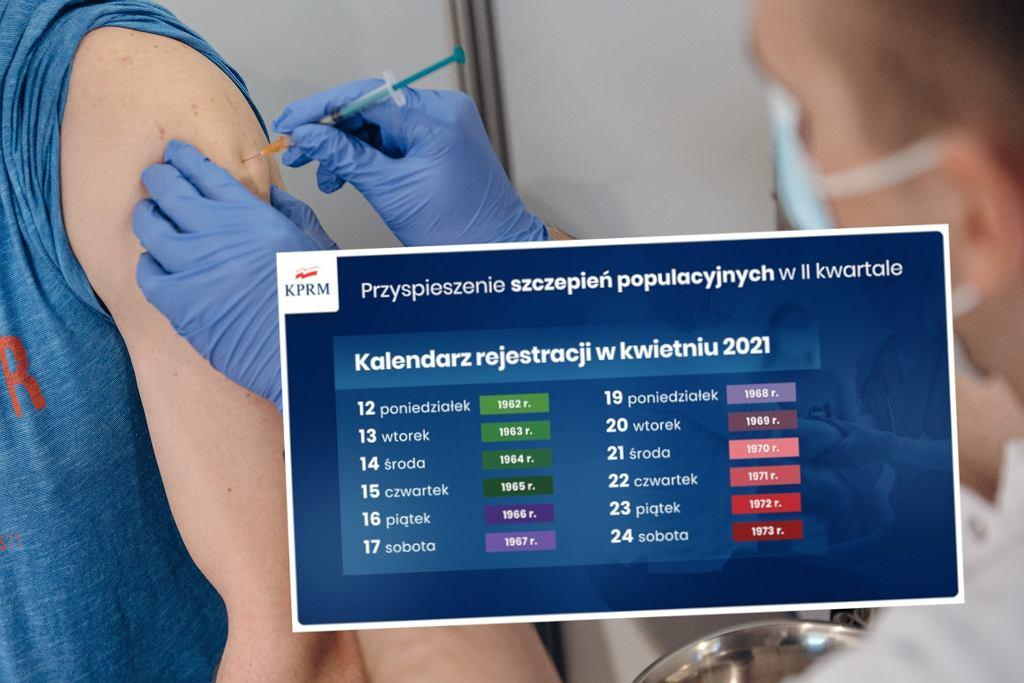 Jakie roczniki mogą zarejestrować się na szczepienia w kwietniu?
