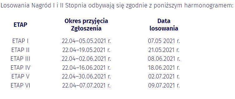 Terminy zgłoszeń do Loterii Narodowego Spisu Powszechnego