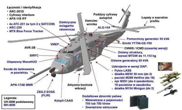 Dodatkowe wyposażenie montowane na UH-60M na potrzeby sił specjalnych USA (na niebiesko)