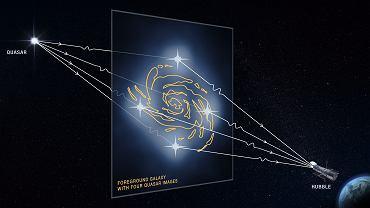Teleskop Hubble'a znalazł najmniejsze skupiska ciemnej materii. Wykorzystał niezwykłą właściwość grawitacji