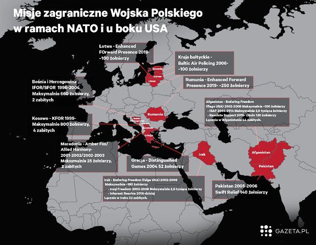 Misje polskiego wojska po wstąpieniu do NATO