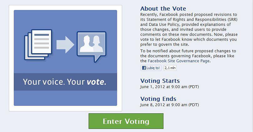 Głosowanie w sprawie zmian polityki prywatności FB