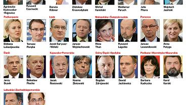 Liderzy list PO i PiS do Parlamentu Europejskiego