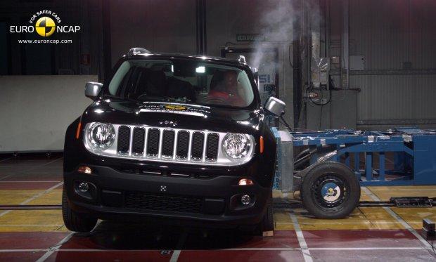 Jeep Renegade - test zderzeniowy