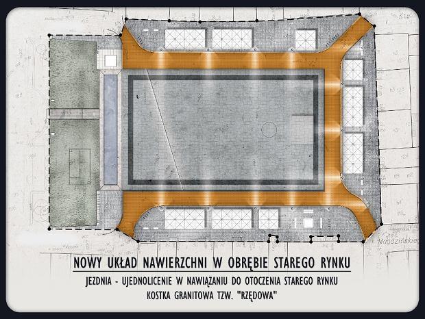 Zdjęcie numer 12 w galerii - Jak ma wyglądać Stary Rynek. Oto szczegóły [WIZUALIZACJE]