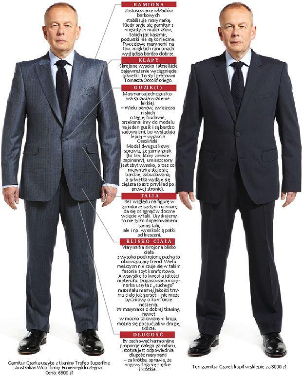 garnitury, gentleman, moda męska, Styl dla gentlemana: garnitur na miarę, Garnitur - ważne detale