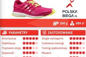 Adidas Energy Boost ESM: Amortyzacja to nie wszystko [TEST]