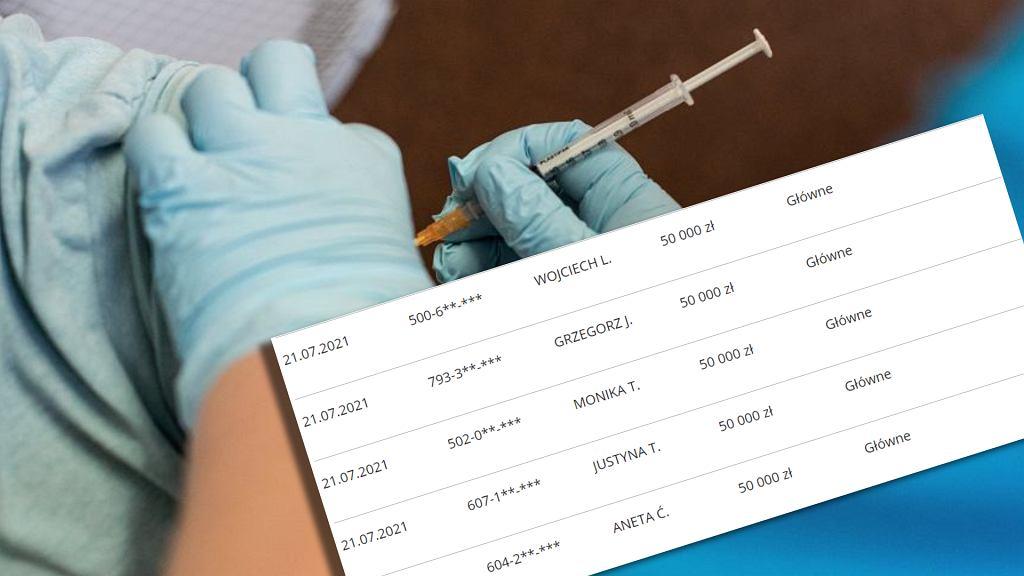 Loteria szczepionko