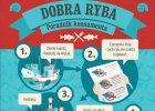 Jak świadomie kupować ryby