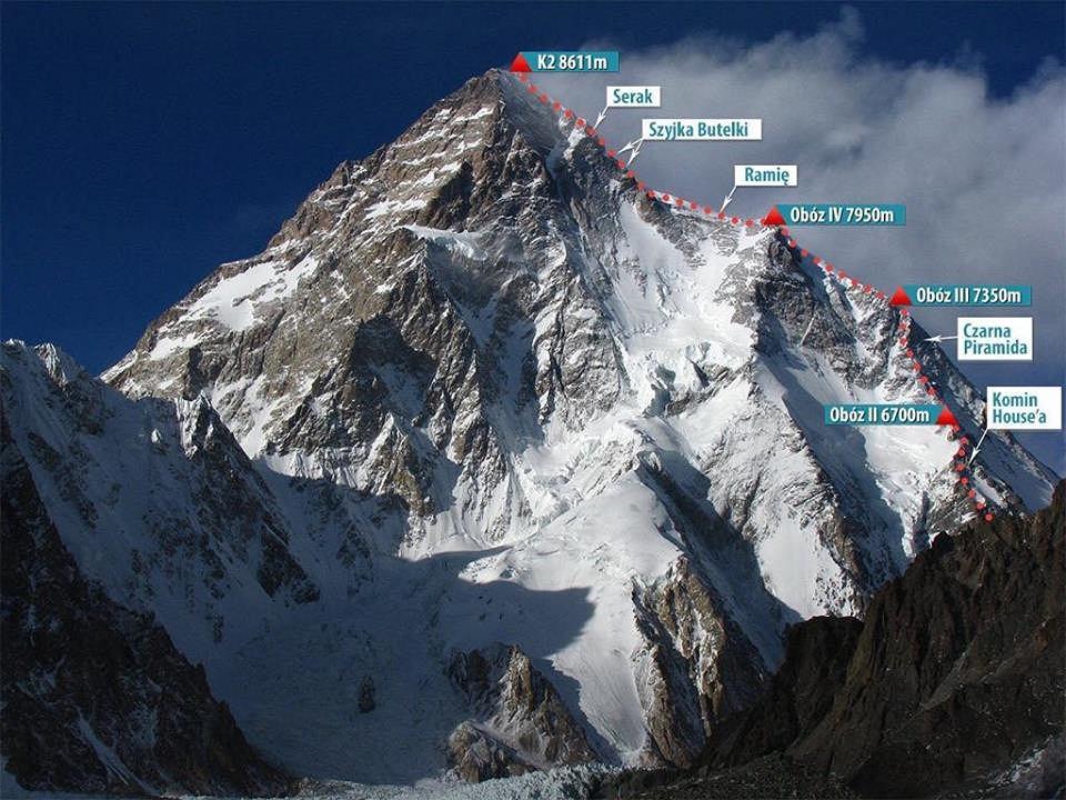 K2 - droga Żebrem Abruzzi
