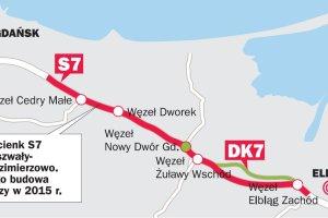 Ponad 80 mln zł za kilometr. Rusza budowa ekspresówki do Elbląga