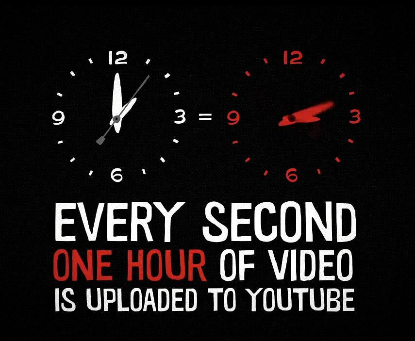 OneHourPerSecond