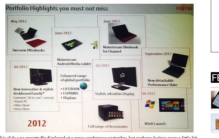 Slajd z prezentacji Fujitsu prawdopodobnie ujawnił datę premiery Windowsa 8