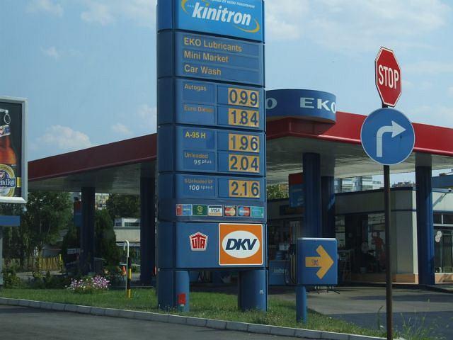 Ceny paliw w Bułgarii