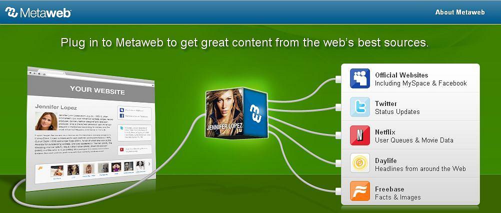 Metaweb - najnowszy zakup Google