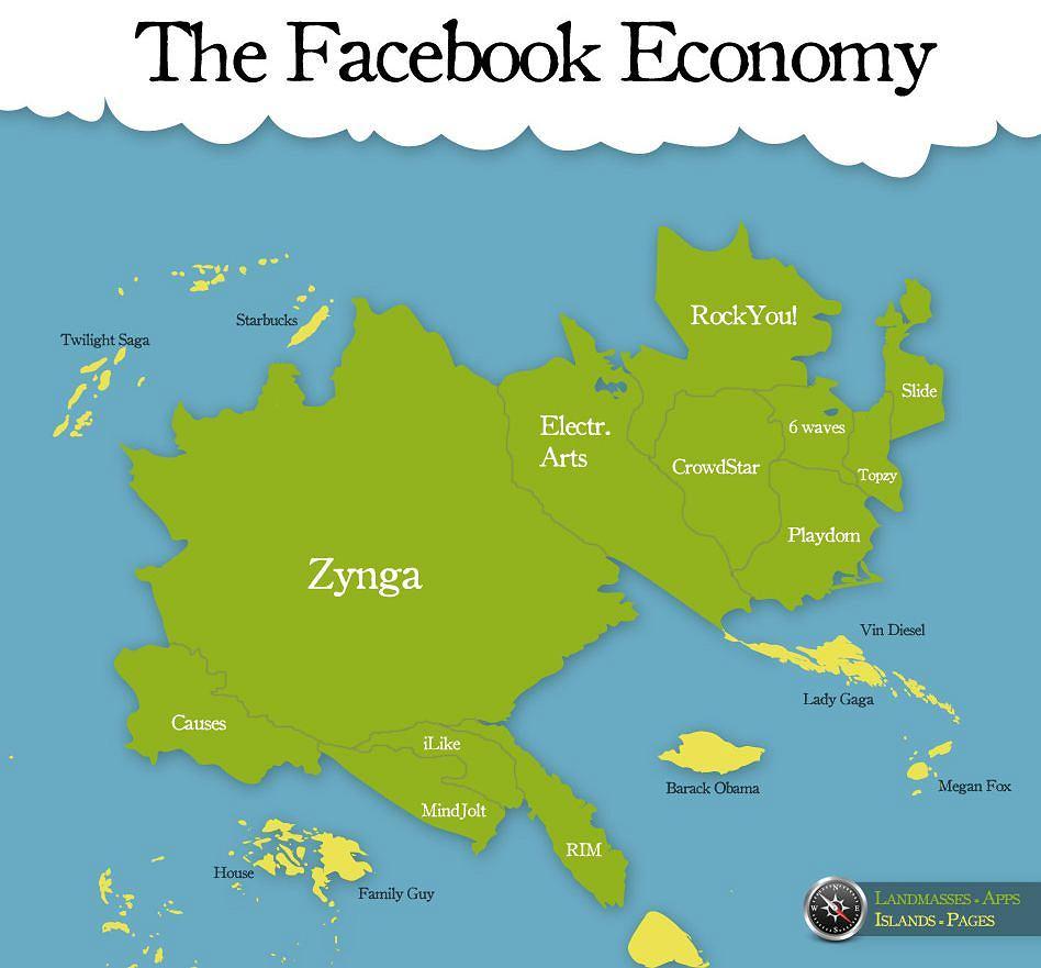 Republika Facebooka - aplikacje kontra strony
