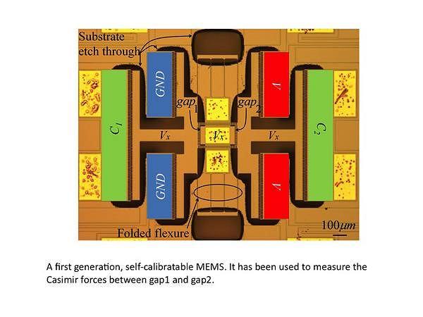 MEMS pierwszej generacji, wykorzystany do zmierzenia siły Casimira