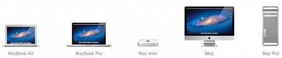 Biały MacBook nie jest już oferowany w internetowym sklepie Apple