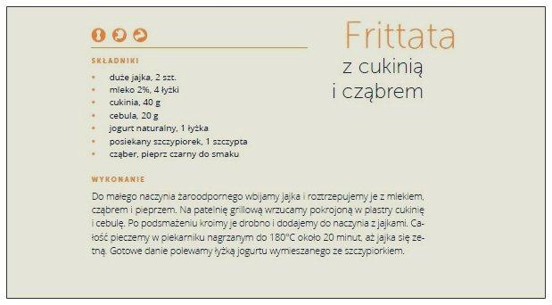 Top 10 Fit Składników Wg Konrada Gacy Dietetyka Który
