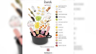Żurek ósmą najlepszą zupą świata według TasteAtlas. 'Perełka polskiej kuchni'