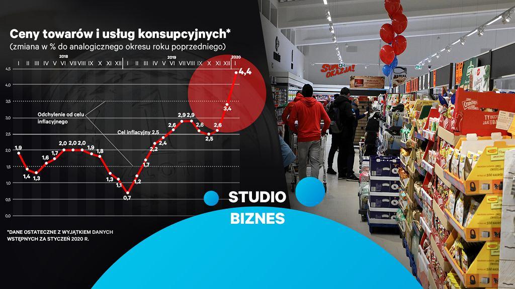 Inflacja i rosnące ceny irytują Polaków