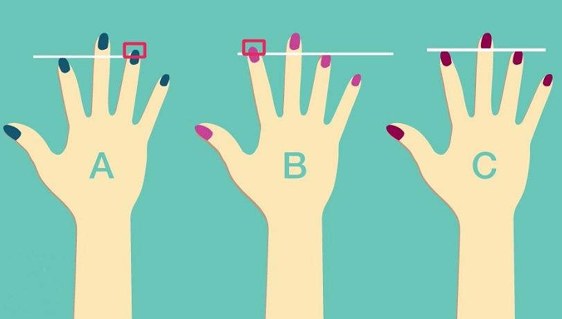 Sprawdź długość swoich palców, a powiem ci kim jesteś
