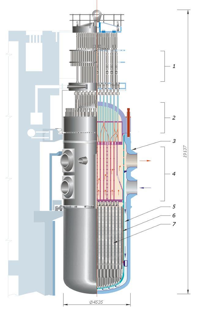 Schemat nowszego reaktora WWER-1000. Rdzeń jest w szczelnej stalowej kapsule, do której pręty z paliwem są wsuwane od góry