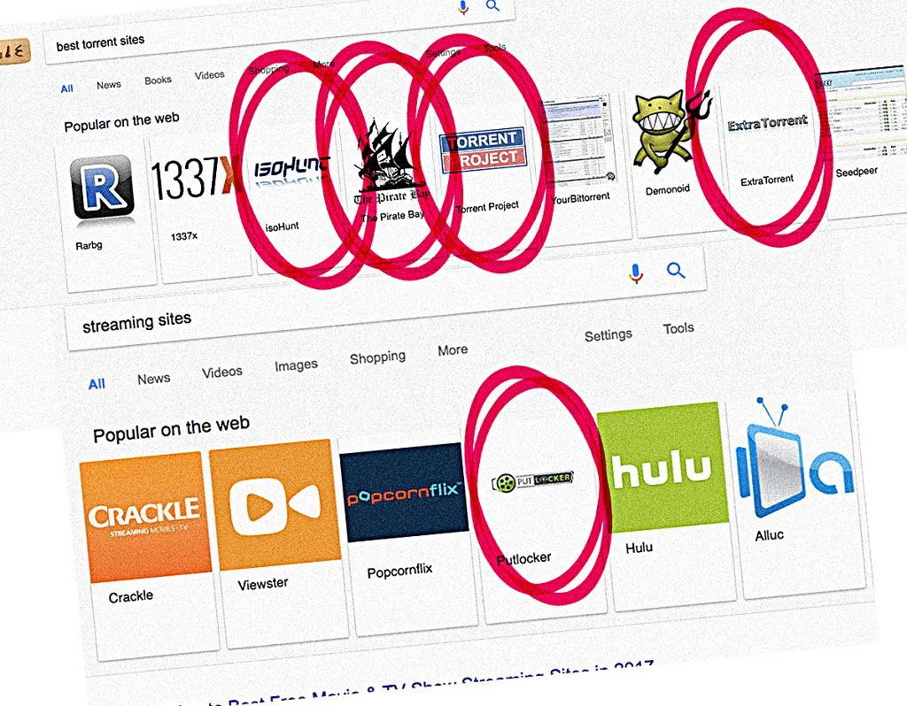 Google bada sprawę algorytmów wyróżniających pirackie strony