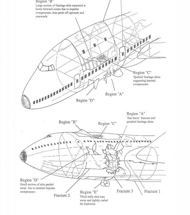 Efekty wybuchu bomby. Fragment raportu śledczych pokazujący proces rozpadnięcia się B747