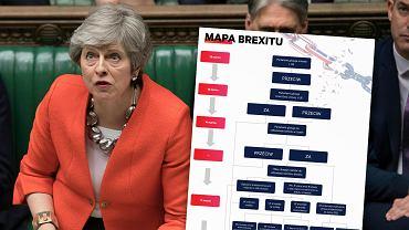 Brexit. Możliwe scenariusze