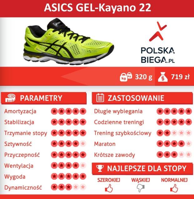 ASICS GEL-Kayano 22 - wygoda ponad wszystko [TEST]