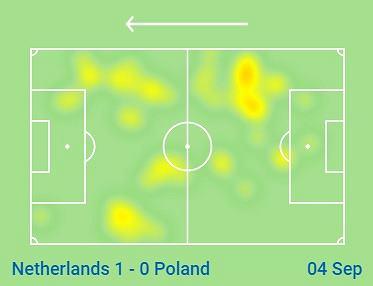 Heatmapa Mateusza Klicha z meczu przeciwko Holandii
