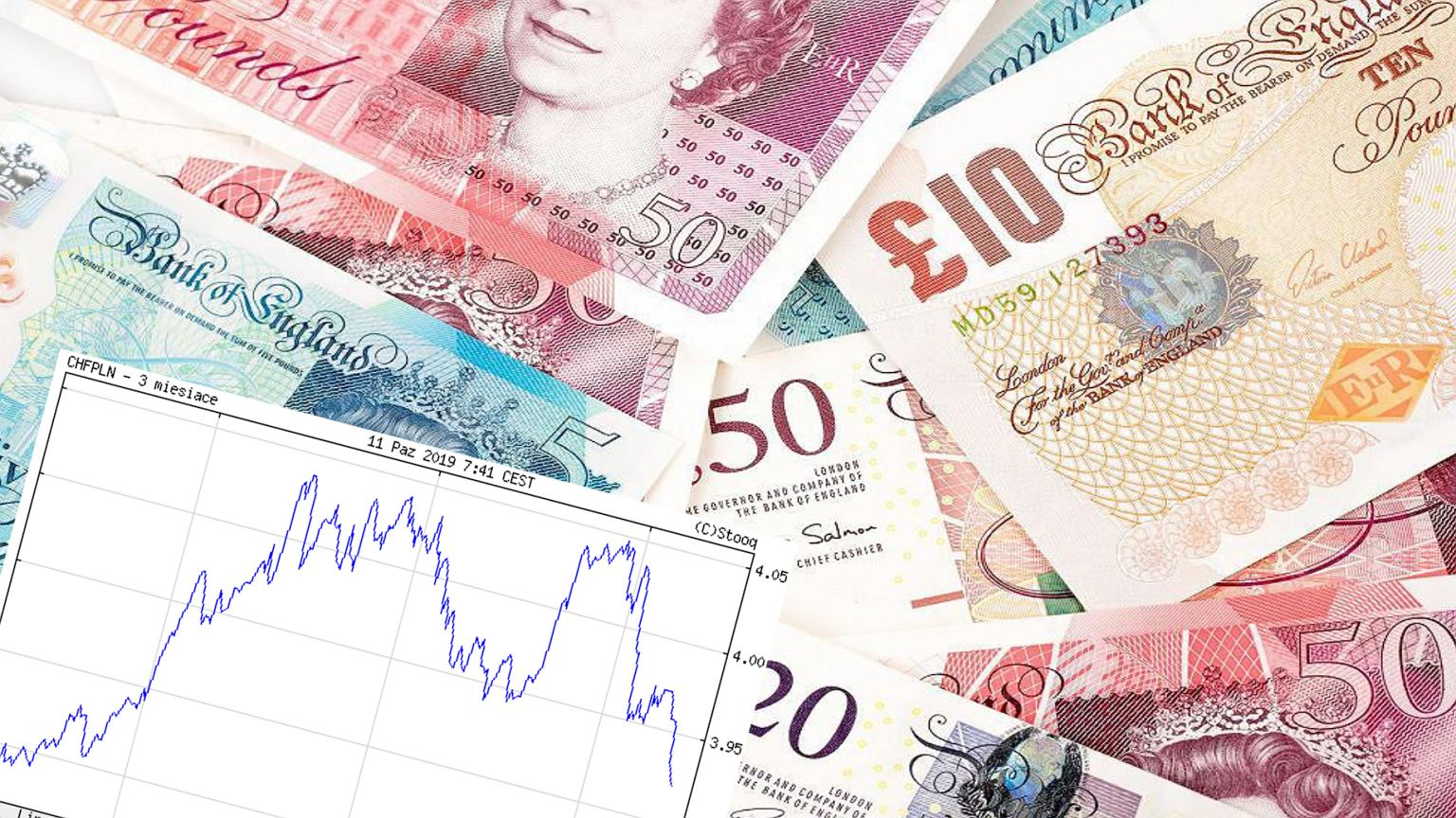 Exchange Rates 11 10 Am 7 Euro