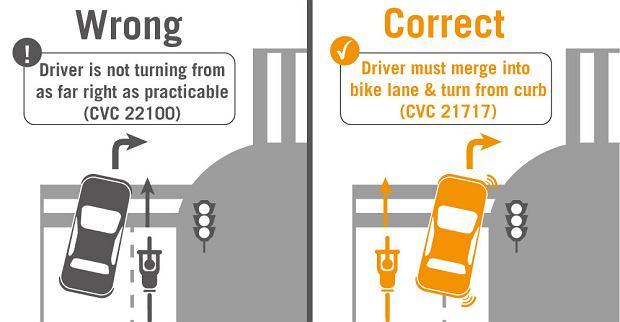Autonomiczne samochody Ubera nie radzą sobie z rowerzystami