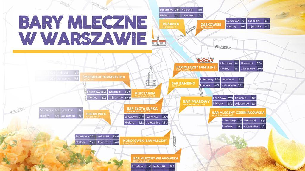 Bary mleczne Warszawa