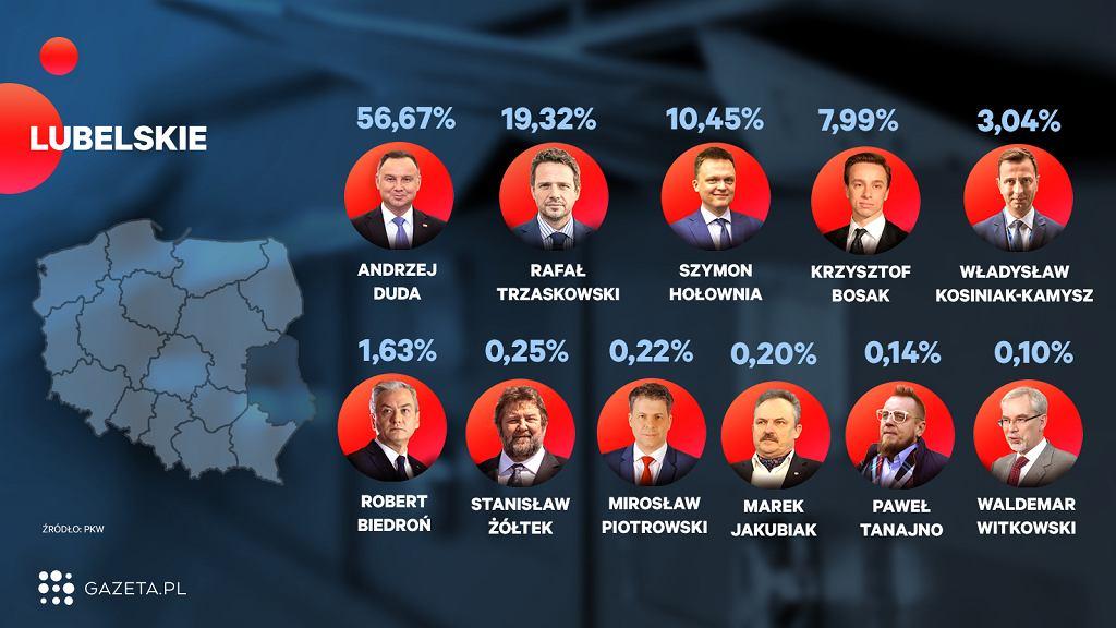 Wyniki wyborów - województwo lubelskie.