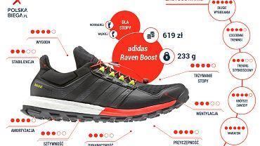 adidas Raven Boost