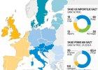 Gazpromowi będzie trudniej. Gazowa solidarność w Unii Europejskiej
