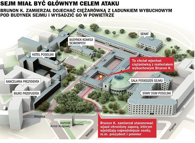 Okolica Sejmu RP