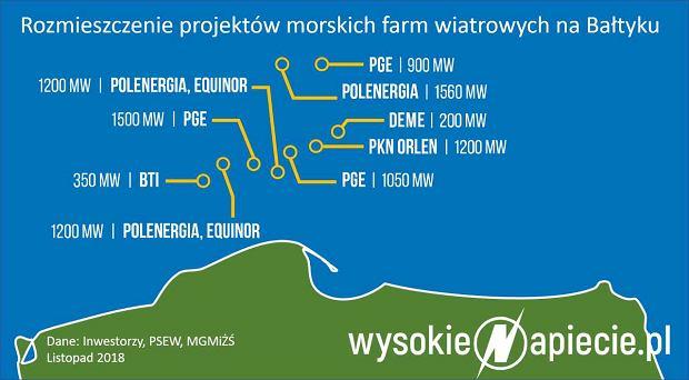 Rozmieszczenie projektów morskich farm wiatrowych na Bałtyku