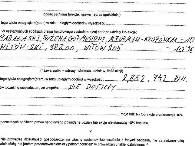 Oświadczenie majątkowe Andrzeja Gut-Mostowego