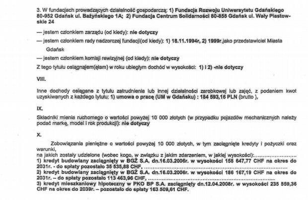Oświadczenie majątkowe Pawła Adamowicza, prezydenta Gdańska