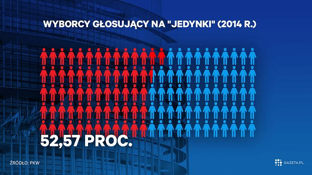 Wybory do Parlamentu Europejskiego w 2014 r.