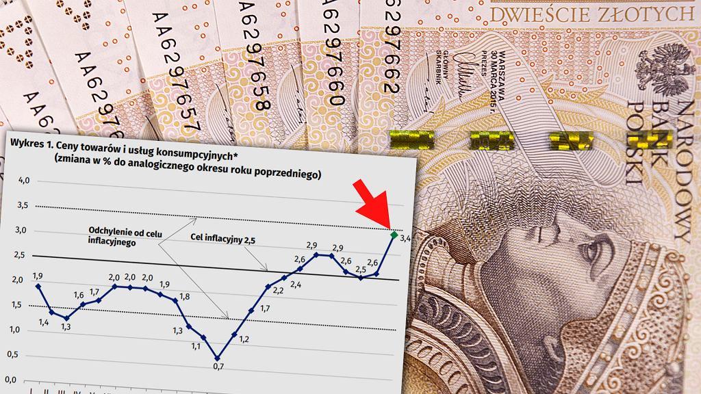 Inflacja zaskoczyła. Najsilniejsza od niemal ośmiu lat