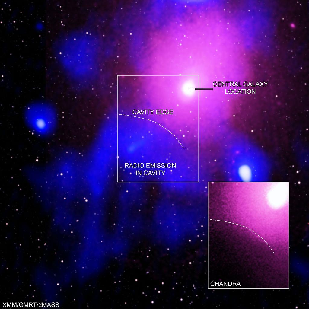 Dowody na największą eksplozję obserwowaną we Wszechświecie pochodzą z kombinacji danych rentgenowskich z Chandra i XMM-Newton oraz Murchison Widefield Array i Giant Metrewave Telescope