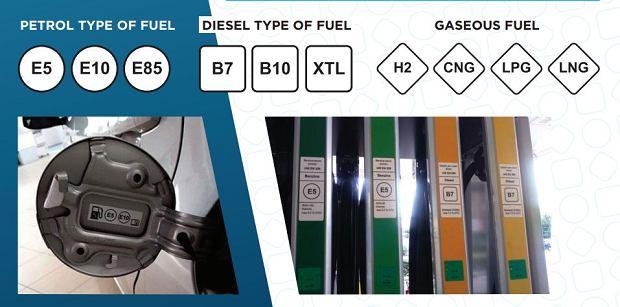 fuel-identifiers.eu